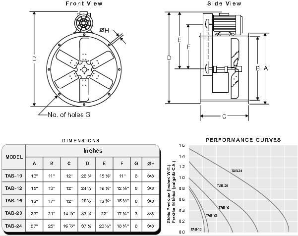 axial direct drive wall fan